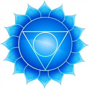 Is Your Throat Chakra in Balance?
